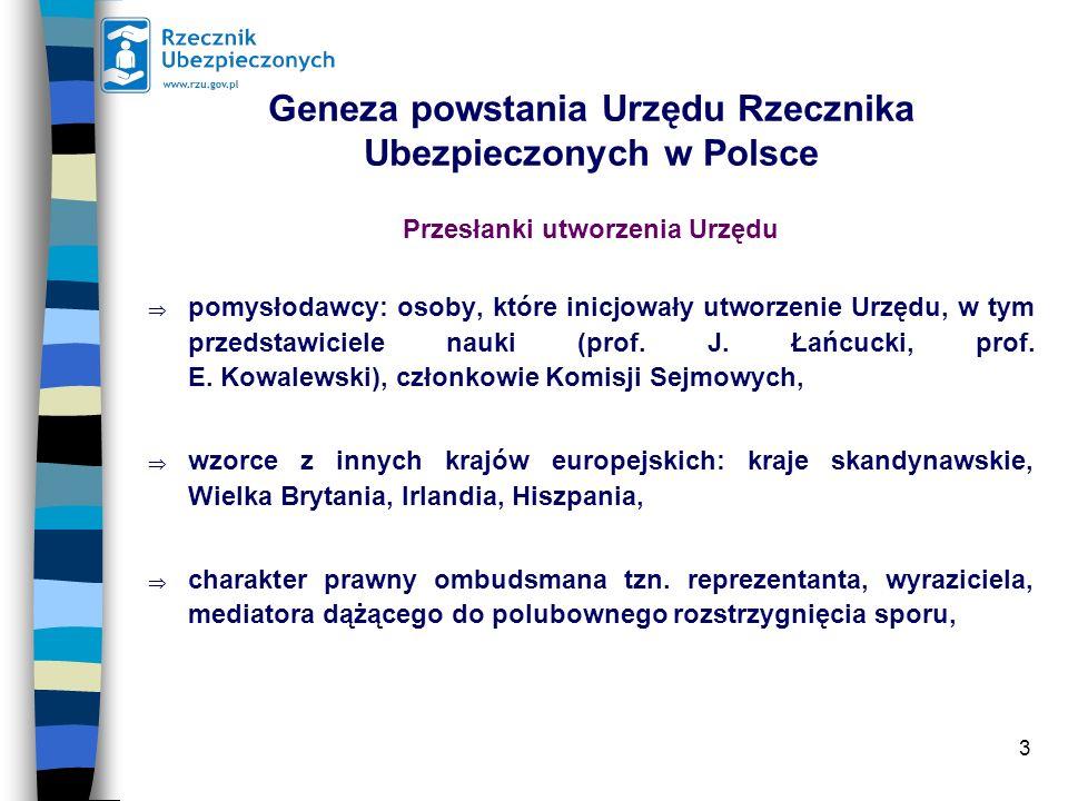 3 Geneza powstania Urzędu Rzecznika Ubezpieczonych w Polsce Przesłanki utworzenia Urzędu pomysłodawcy: osoby, które inicjowały utworzenie Urzędu, w ty