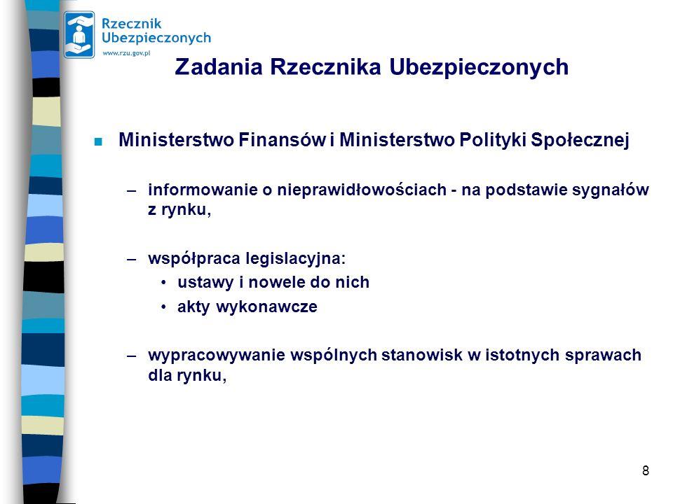 8 Zadania Rzecznika Ubezpieczonych n Ministerstwo Finansów i Ministerstwo Polityki Społecznej –informowanie o nieprawidłowościach - na podstawie sygna