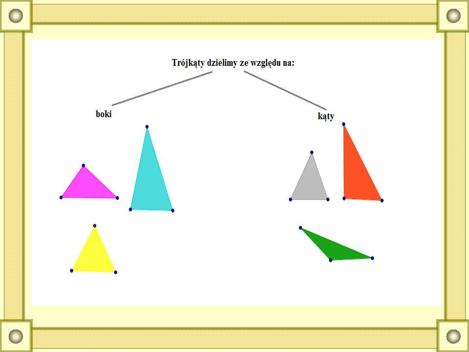 Klasyfikacja trójkątów ze względu na boki TRÓJKĄTY RÓŻNOBOCZNERÓWNORAMIENNE RÓWNOBOCZNE RÓWNORAMIENNE NIE RÓWNOBOCZNE