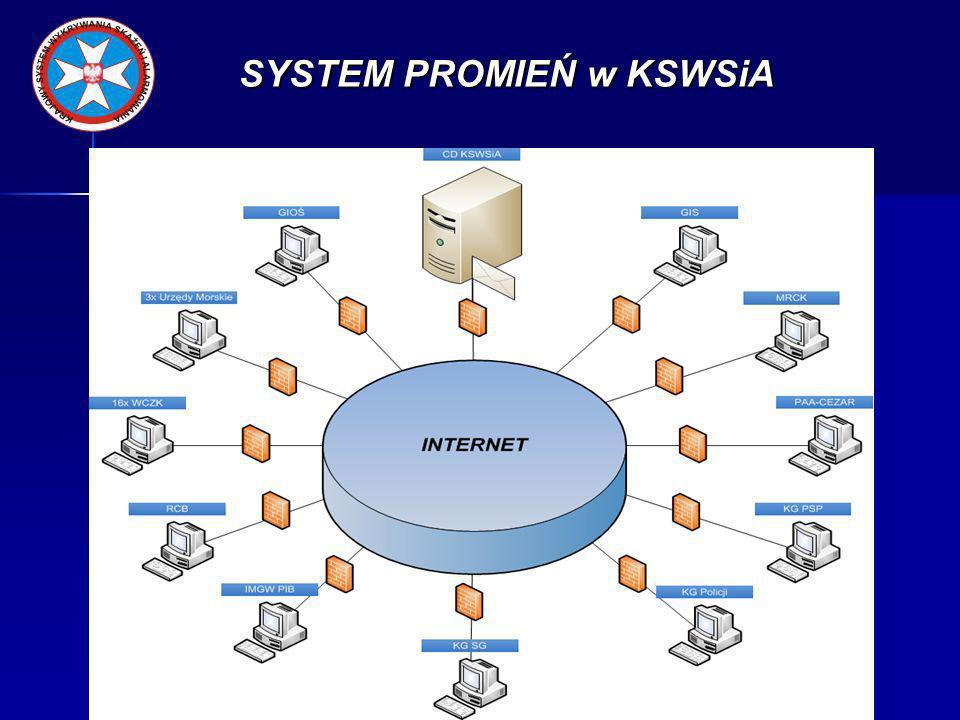 Instalacja SI PROMIEŃ Baza Danych wybrać przycisk Instaluj, co spowoduje rozpoczęcie procesu instalacji baz danych oraz wyświetlenie okna informującego o jego przebiegu;