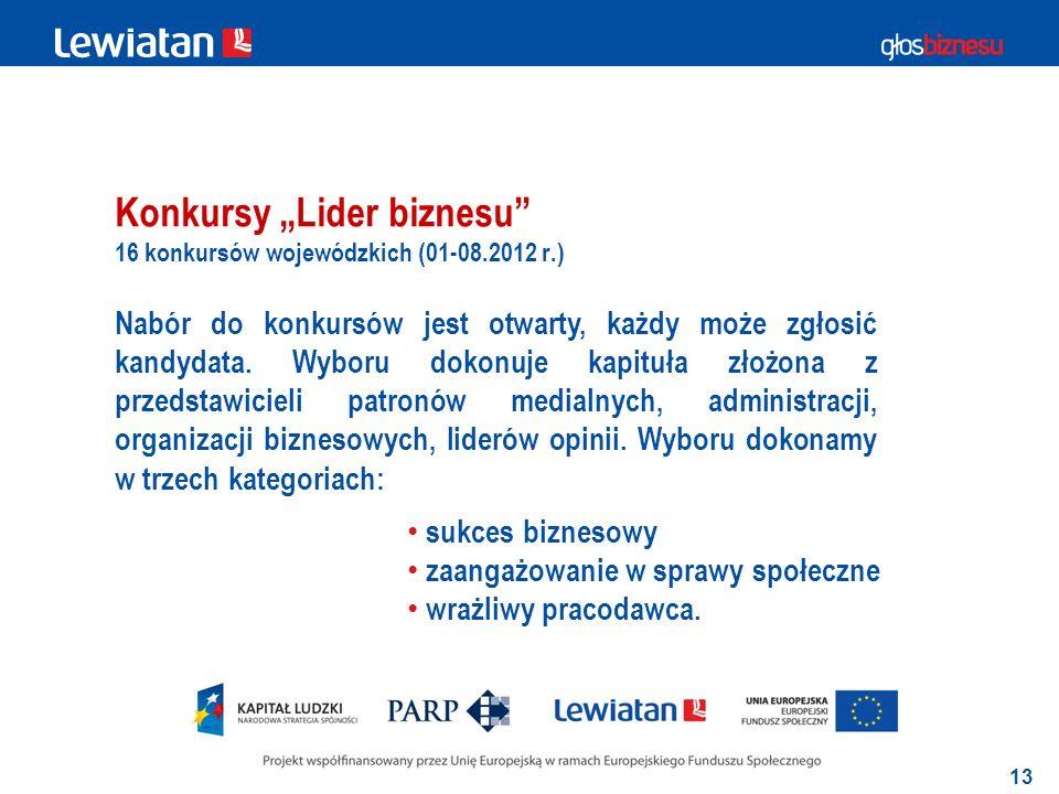 13 Konkursy Lider biznesu 16 konkursów wojewódzkich (01-08.2012 r.) Nabór do konkursów jest otwarty, każdy może zgłosić kandydata.