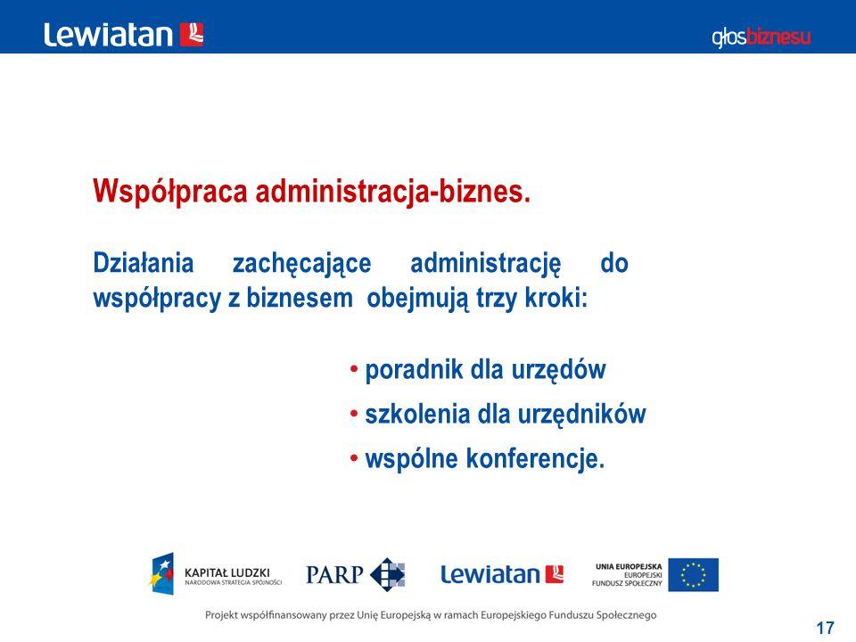 17 Współpraca administracja-biznes.