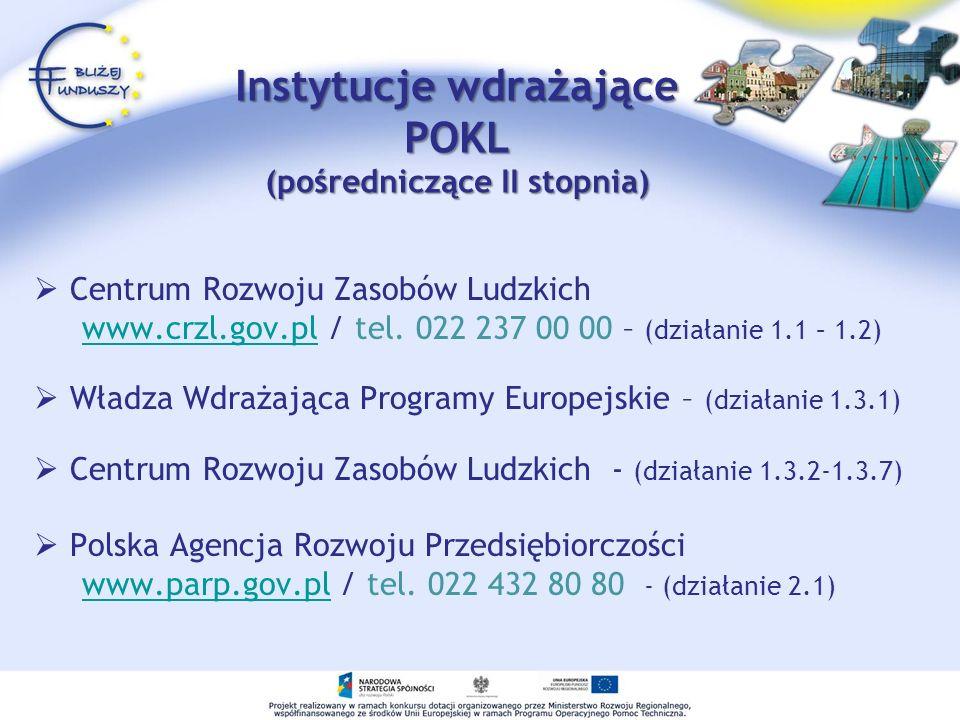 Instytucje wdrażające POKL (pośredniczące II stopnia) Centrum Rozwoju Zasobów Ludzkich www.crzl.gov.pl / tel. 022 237 00 00 – (działanie 1.1 – 1.2)www