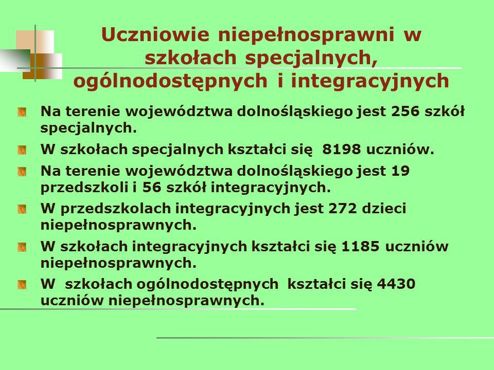 Uczniowie niepełnosprawni w szkołach specjalnych, ogólnodostępnych i integracyjnych Na terenie województwa dolnośląskiego jest 256 szkół specjalnych.