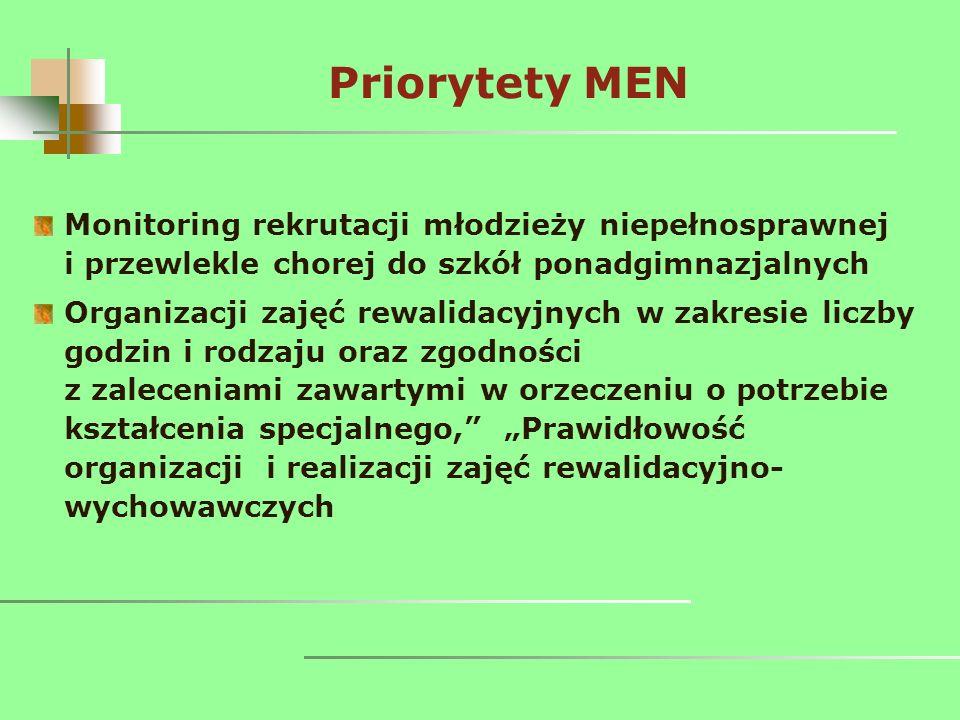 Priorytety MEN Monitoring rekrutacji młodzieży niepełnosprawnej i przewlekle chorej do szkół ponadgimnazjalnych Organizacji zajęć rewalidacyjnych w za
