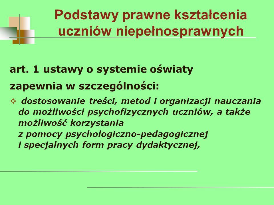 Liczba placówek z oddziałami integracyjnymi w woj. dolnośląskim