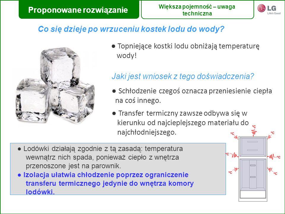 Co się dzieje po wrzuceniu kostek lodu do wody? Topniejące kostki lodu obniżają temperaturę wody! Jaki jest wniosek z tego doświadczenia? Schłodzenie