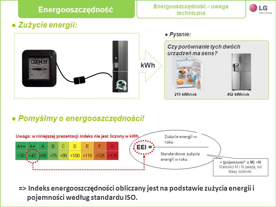 Zużycie energii: kWh Pomyślmy o energooszczędności! = (pojemność³ x M) +N Wartości M i N zależą od klasy lodówki. Uwaga: w niniejszej prezentacji inde