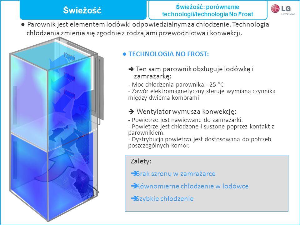 Zalety: Ten sam parownik obsługuje lodówkę i zamrażarkę: - Moc chłodzenia parownika: -25 °C - Zawór elektromagnetyczny steruje wymianą czynnika między
