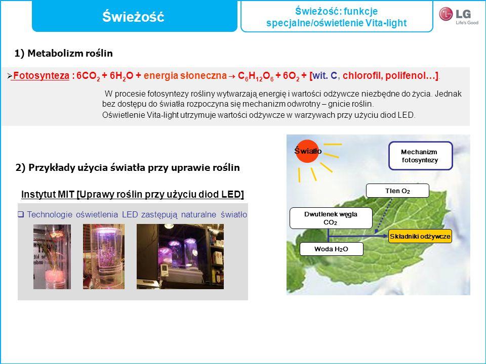 Instytut MIT [Uprawy roślin przy użyciu diod LED] Technologie oświetlenia LED zastępują naturalne światło 1) Metabolizm roślin Fotosynteza : 6CO 2 + 6