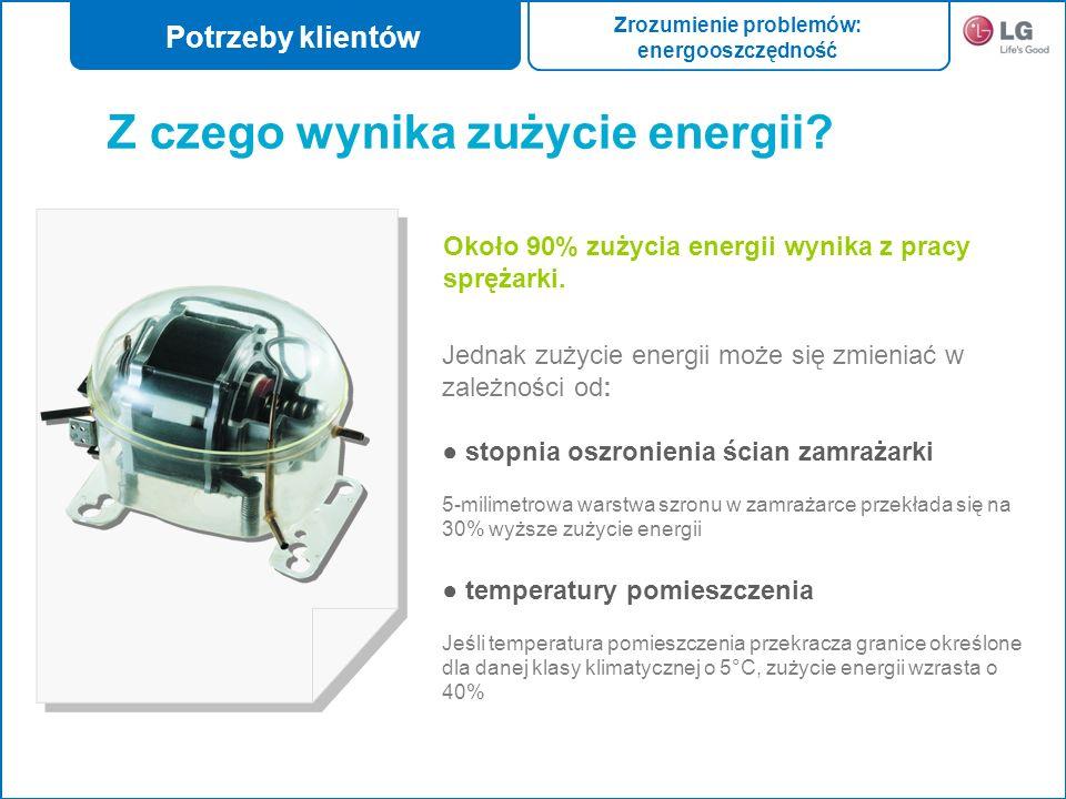 Jednak zużycie energii może się zmieniać w zależności od: stopnia oszronienia ścian zamrażarki 5-milimetrowa warstwa szronu w zamrażarce przekłada się