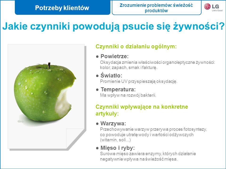 Jakie czynniki powodują psucie się żywności? Czynniki wpływające na konkretne artykuły: Warzywa: Przechowywanie warzyw przerywa proces fotosyntezy, co