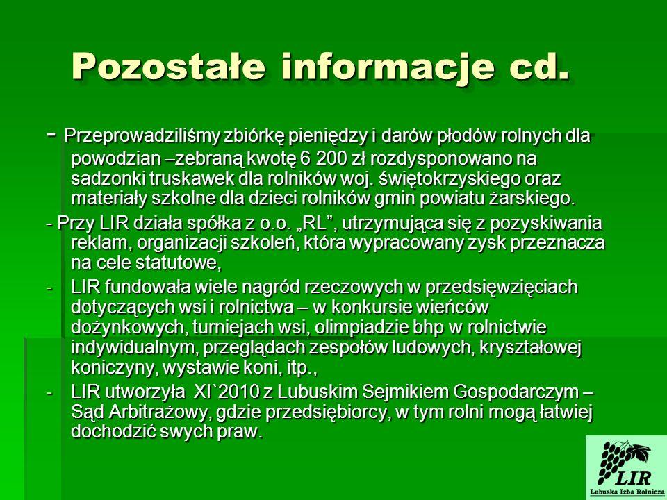 Pozostałe informacje cd.
