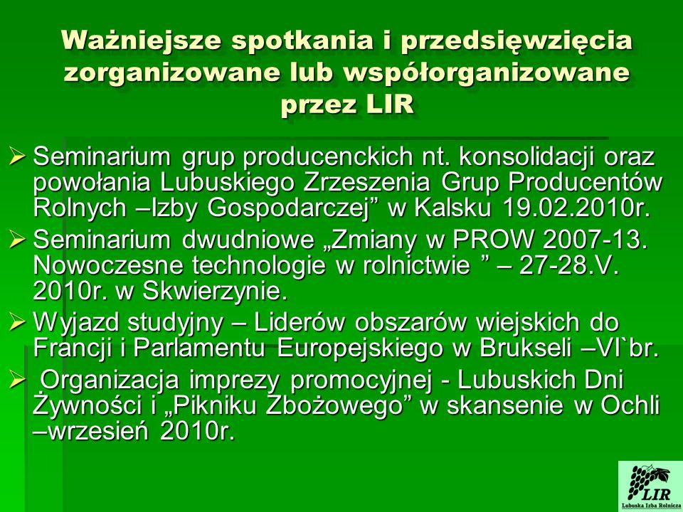 Ważniejsze spotkania i przedsięwzięcia zorganizowane lub współorganizowane przez LIR Seminarium grup producenckich nt.