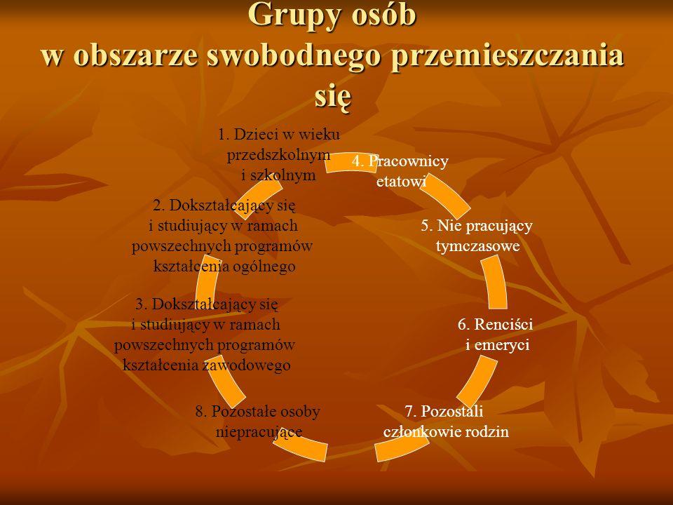 Grupy osób w obszarze swobodnego przemieszczania się 2. Dokształcający się i studiujący w ramach powszechnych programów kształcenia ogólnego 3. Dokszt