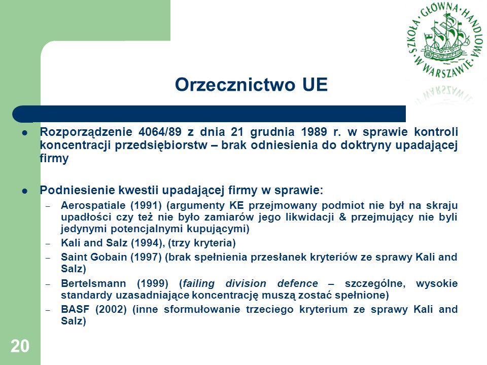 Orzecznictwo UE Rozporządzenie 4064/89 z dnia 21 grudnia 1989 r. w sprawie kontroli koncentracji przedsiębiorstw – brak odniesienia do doktryny upadaj