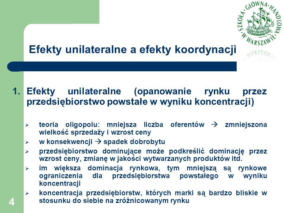 Efekty unilateralne a efekty koordynacji 1.Efekty unilateralne (opanowanie rynku przez przedsiębiorstwo powstałe w wyniku koncentracji) teoria oligopo