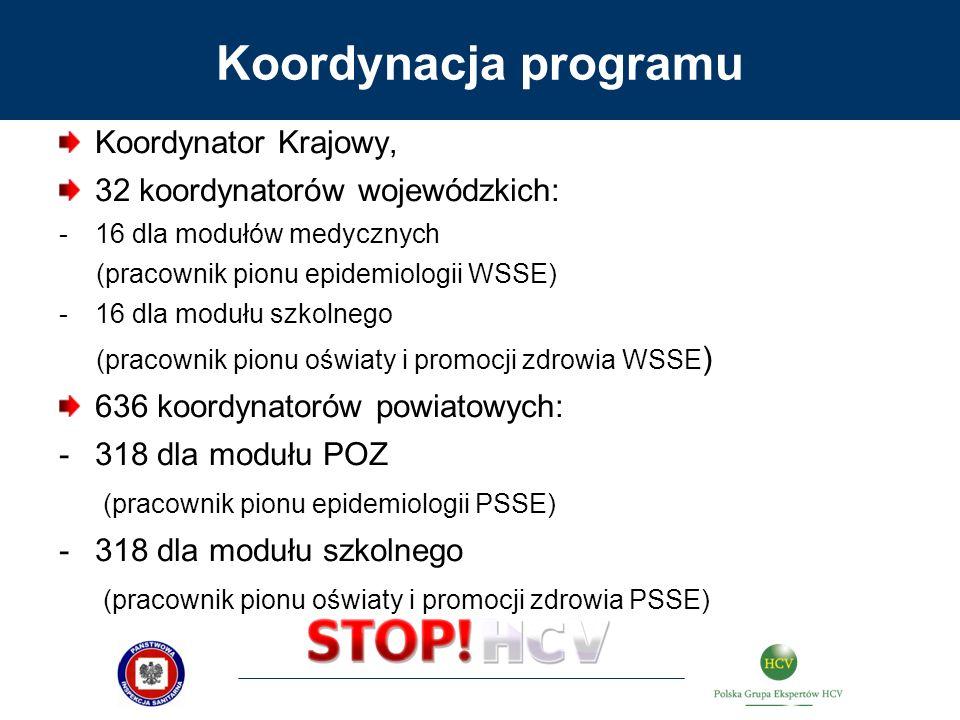 Koordynacja programu Koordynator Krajowy, 32 koordynatorów wojewódzkich: -16 dla modułów medycznych (pracownik pionu epidemiologii WSSE) -16 dla moduł