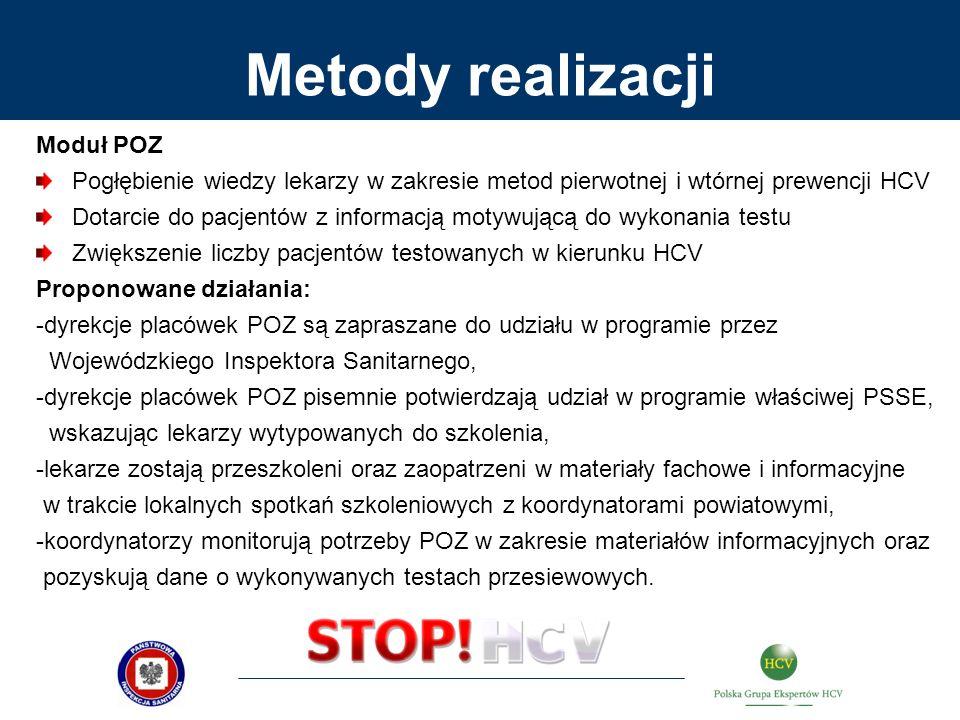 Metody realizacji Moduł POZ Pogłębienie wiedzy lekarzy w zakresie metod pierwotnej i wtórnej prewencji HCV Dotarcie do pacjentów z informacją motywują