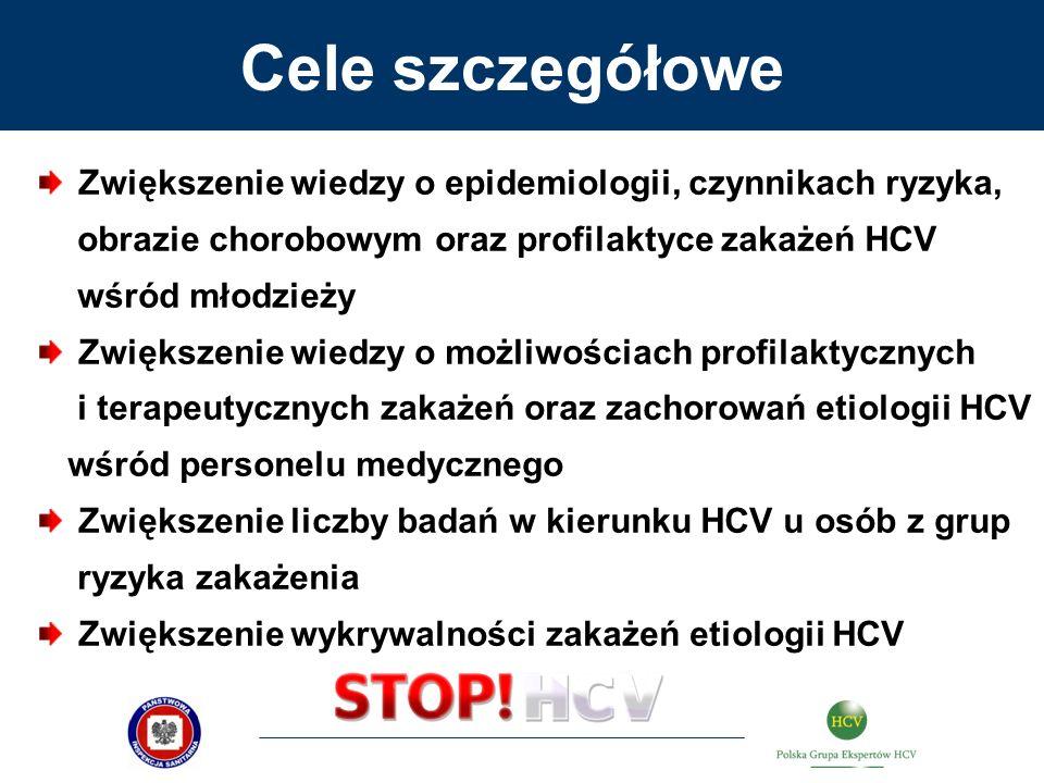 Zwiększenie wiedzy o epidemiologii, czynnikach ryzyka, obrazie chorobowym oraz profilaktyce zakażeń HCV wśród młodzieży Zwiększenie wiedzy o możliwośc