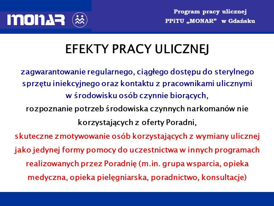 PORADNIA PROFILAKTYKI i TERAPII UZALEŻNIEŃ MONAR w Gdańsku Program pracy ulicznej PPiTU MONAR w Gdańsku EFEKTY PRACY ULICZNEJ zagwarantowanie regularn