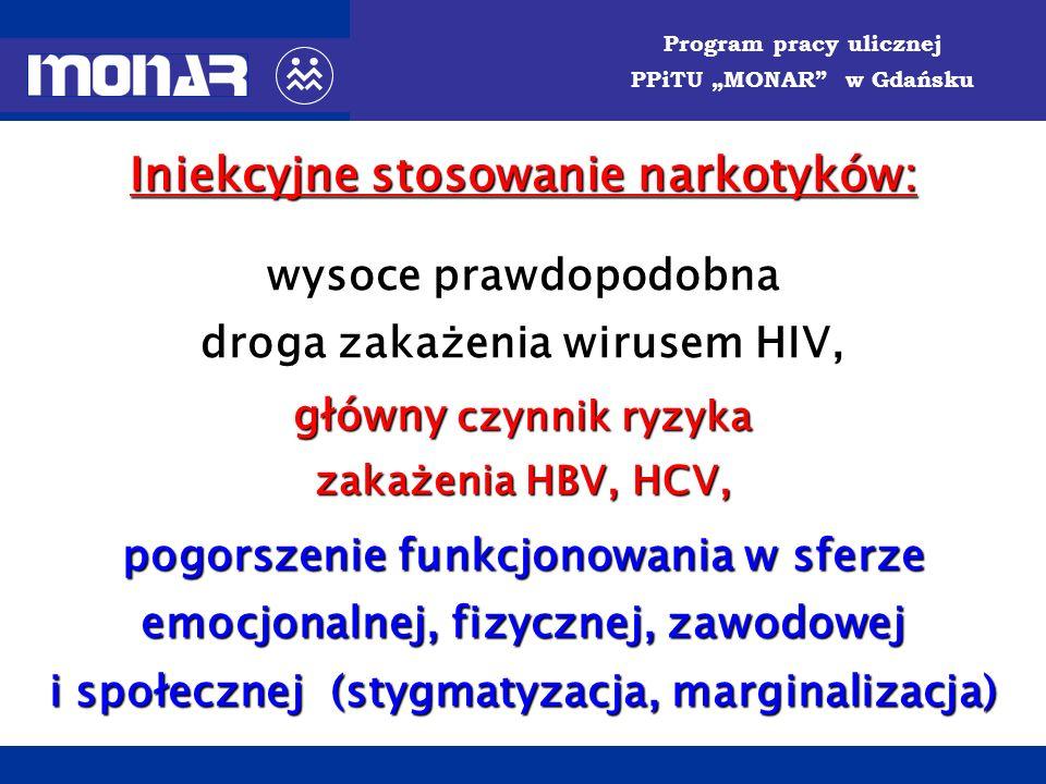 Iniekcyjne stosowanie narkotyków: Program pracy ulicznej PPiTU MONAR w Gdańsku główny czynnik ryzyka zakażenia HBV, HCV, wysoce prawdopodobna droga zakażenia wirusem HIV, pogorszenie funkcjonowania w sferze emocjonalnej, fizycznej, zawodowej i społecznej (stygmatyzacja, marginalizacja)