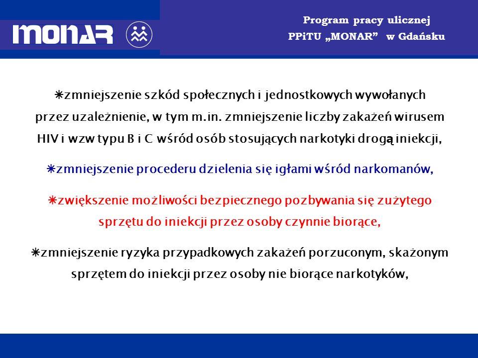 podniesienie poziomu wiedzy osób uzależnionych w zakresie minimalizowania zachowań ryzykownych (bezpieczne iniekcje, bezpieczny seks) diagnoza środowiska osób czynnie biorących narkotyki iniekcyjne przeciwdziałanie marginalizacji i wykluczeniu społecznemu motywowanie osób uzależnionych do zmiany sytuacji życiowej Program pracy ulicznej PPiTU MONAR w Gdańsku zwiększenie u osób uzależnionych samodzielności i odpowiedzialności za siebie poprawia stanu psychofizycznego osób uzależnionych