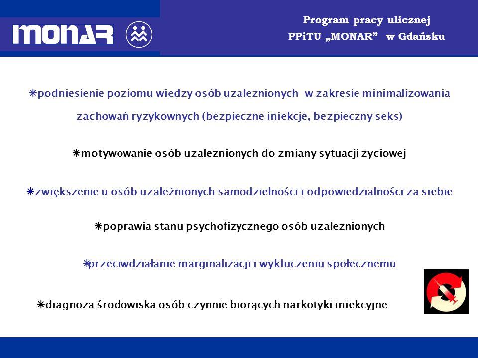 PORADNIA PROFILAKTYKI i TERAPII UZALEŻNIEŃ MONAR w Gdańsku Program pracy ulicznej PPiTU MONAR w Gdańsku RokZwrot (igły) Zwrot (strzyk.) Wydano (igły) Wydano (strzyk.) 20033360437050303050 20044277402847914355 20055880577969816281 20065002464963375554 Razem18519188262313919240 DANE STATYSTYCZNE