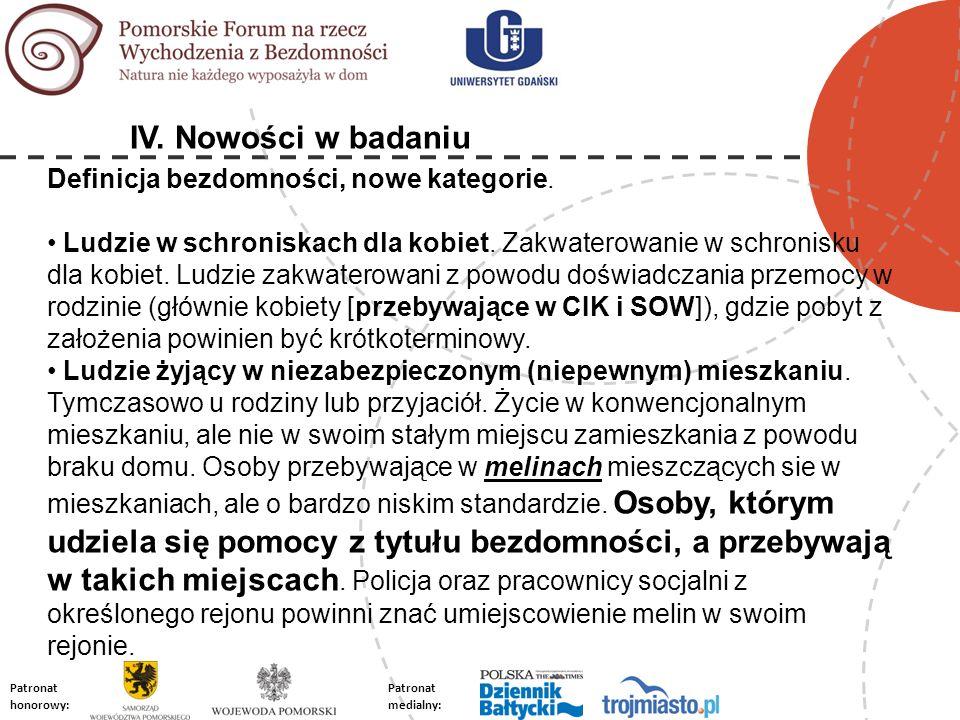PatronatPatronat honorowy: medialny: Definicja bezdomności, nowe kategorie.