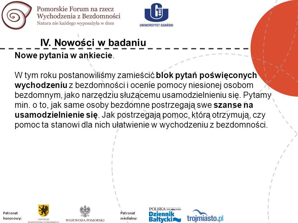 PatronatPatronat honorowy: medialny: Nowe pytania w ankiecie.