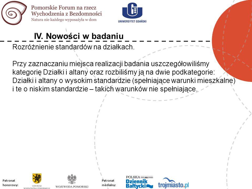 PatronatPatronat honorowy: medialny: Rozróżnienie standardów na działkach.