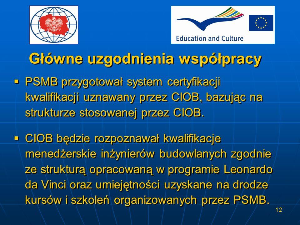 12 PSMB przygotował system certyfikacji kwalifikacji uznawany przez CIOB, bazując na strukturze stosowanej przez CIOB. Główne uzgodnienia współpracy C