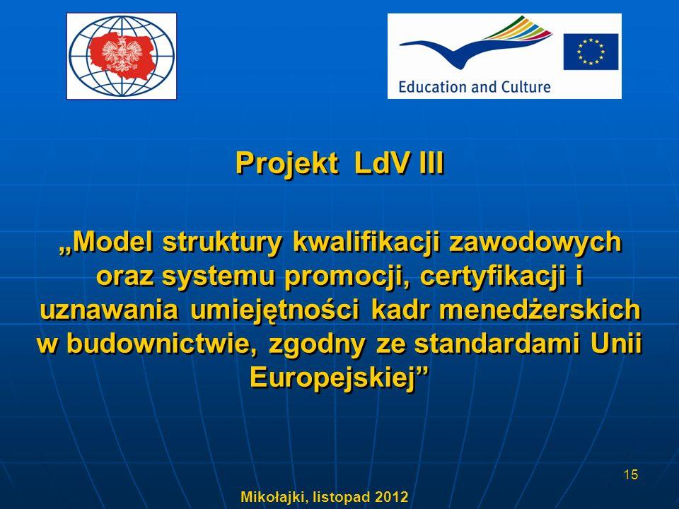 Mikołajki, listopad 2012 15 Model struktury kwalifikacji zawodowych oraz systemu promocji, certyfikacji i uznawania umiejętności kadr menedżerskich w