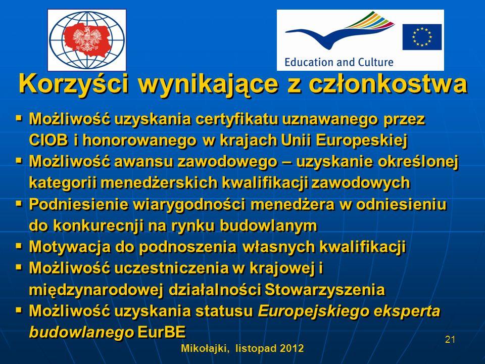 Mikołajki, listopad 2012 21 Korzyści wynikające z członkostwa Możliwość uzyskania certyfikatu uznawanego przez CIOB i honorowanego w krajach Unii Euro