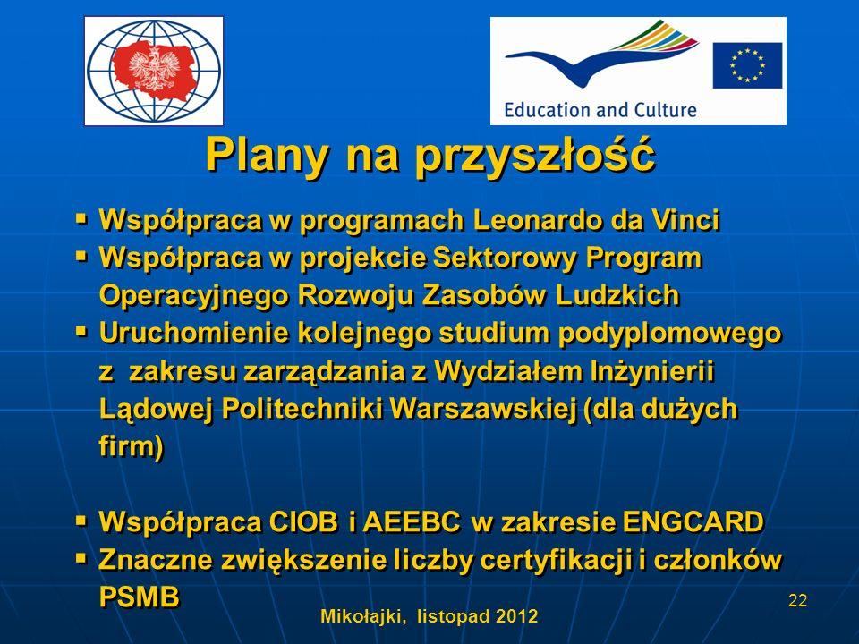 Mikołajki, listopad 2012 22 Plany na przyszłość Współpraca w programach Leonardo da Vinci Współpraca w projekcie Sektorowy Program Operacyjnego Rozwoj