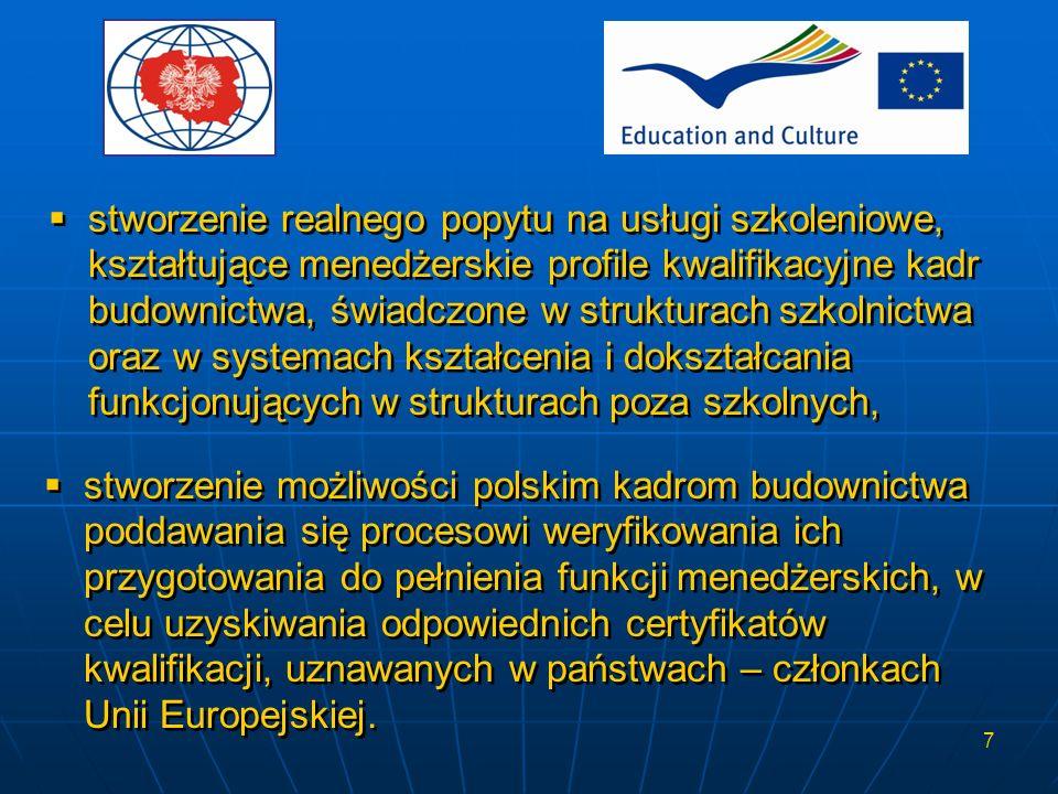 7 stworzenie możliwości polskim kadrom budownictwa poddawania się procesowi weryfikowania ich przygotowania do pełnienia funkcji menedżerskich, w celu