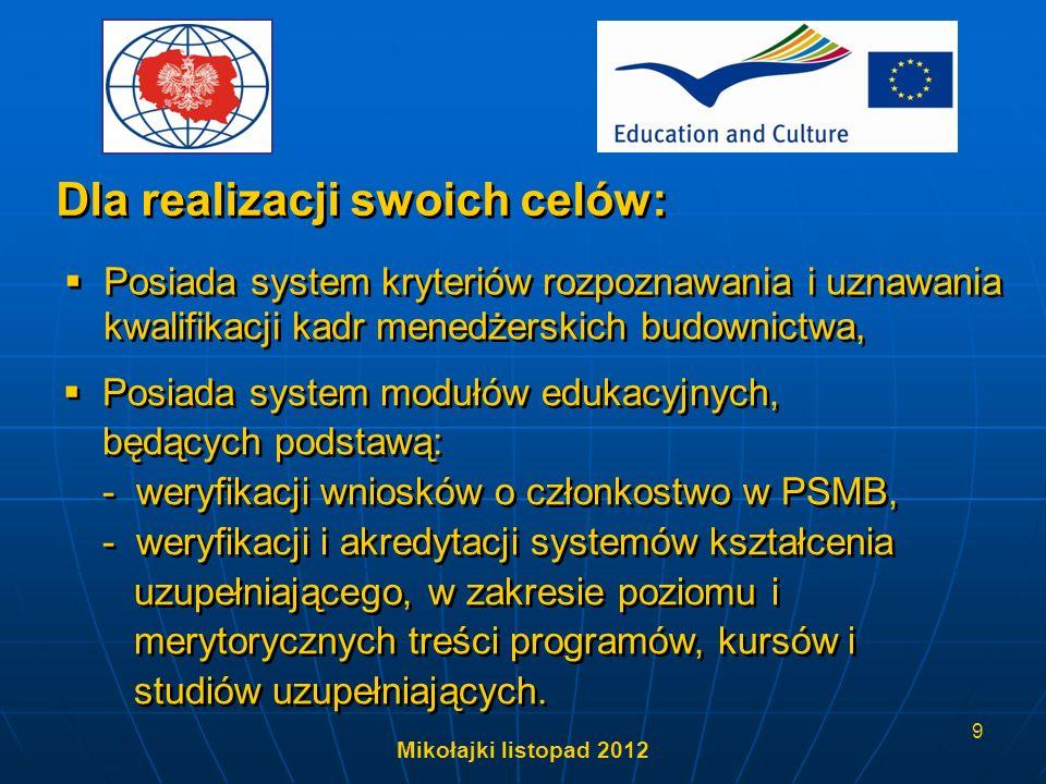 Mikołajki listopad 2012 9 Dla realizacji swoich celów: Posiada system kryteriów rozpoznawania i uznawania kwalifikacji kadr menedżerskich budownictwa,