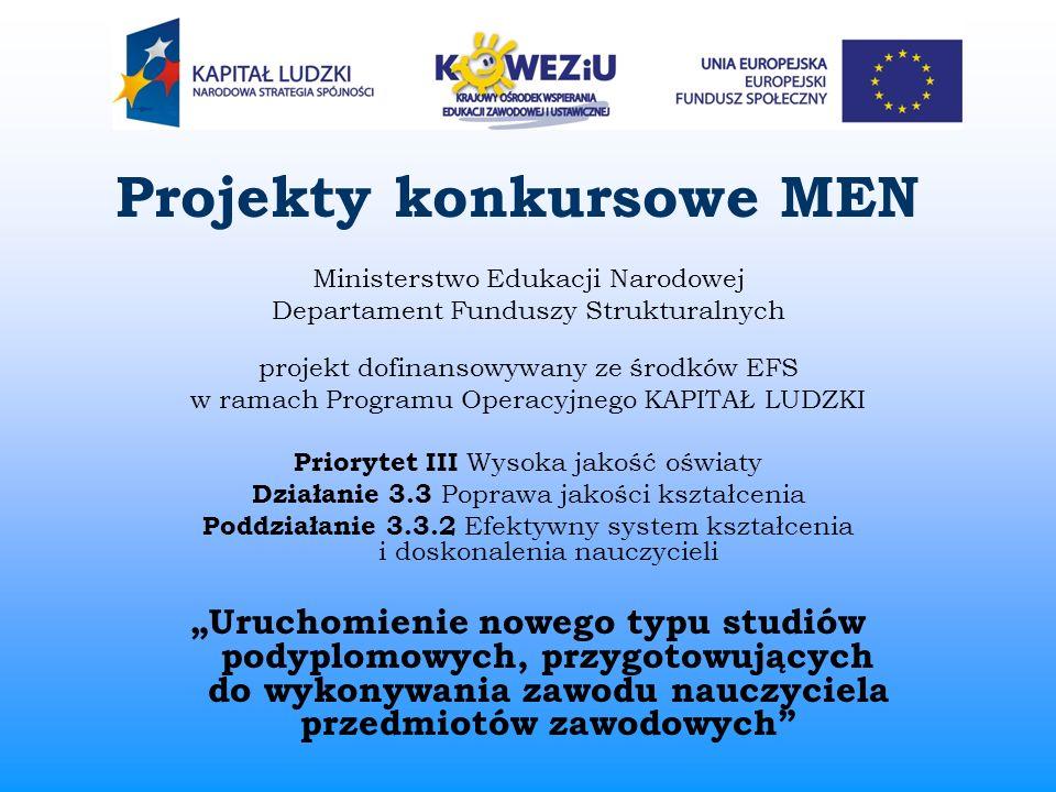 Projekty konkursowe MEN Ministerstwo Edukacji Narodowej Departament Funduszy Strukturalnych projekt dofinansowywany ze środków EFS w ramach Programu O