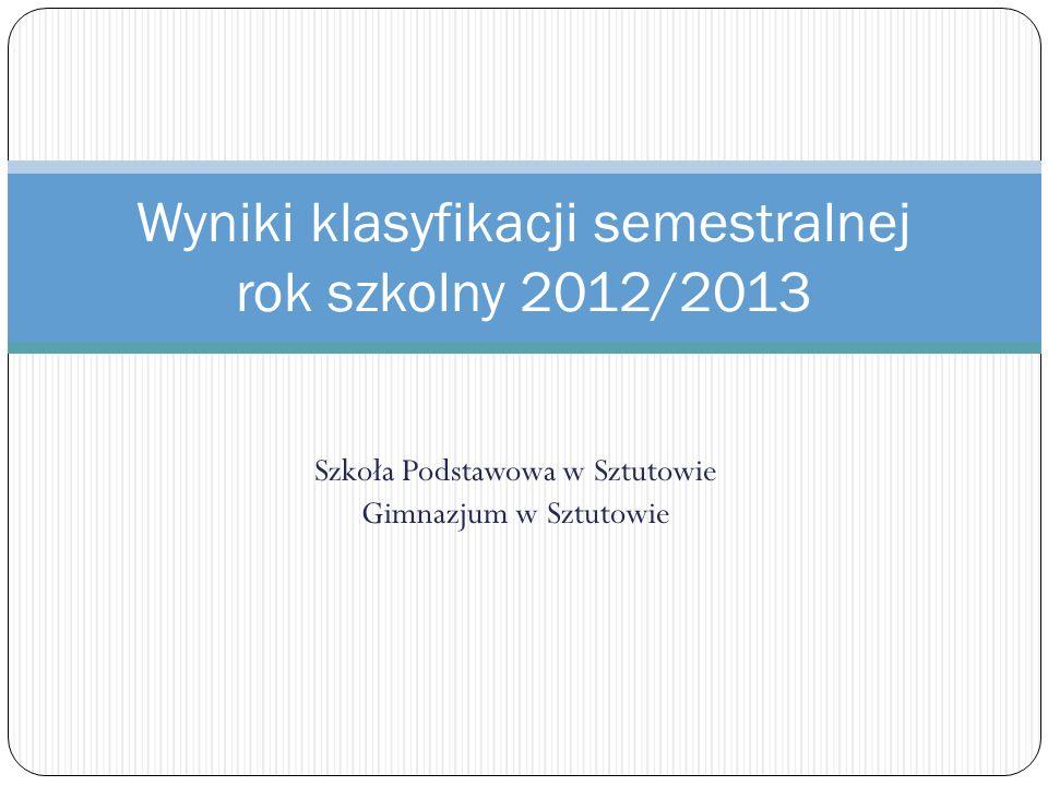 Szkoła Podstawowa w Sztutowie Gimnazjum w Sztutowie Wyniki klasyfikacji semestralnej rok szkolny 2012/2013
