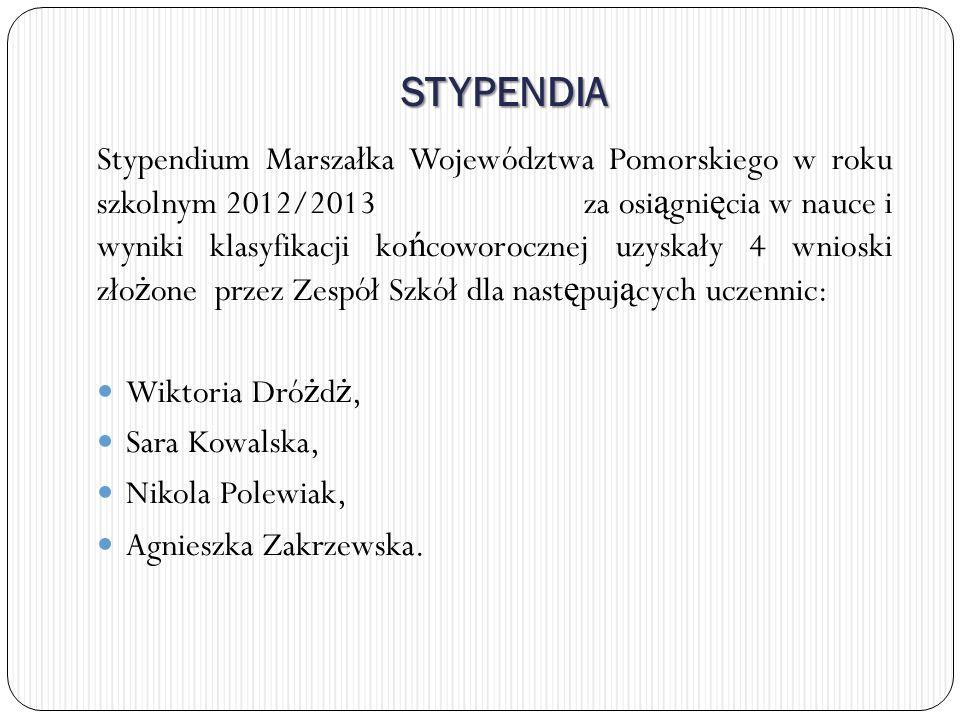 STYPENDIA Stypendium Marszałka Województwa Pomorskiego w roku szkolnym 2012/2013 za osi ą gni ę cia w nauce i wyniki klasyfikacji ko ń coworocznej uzy