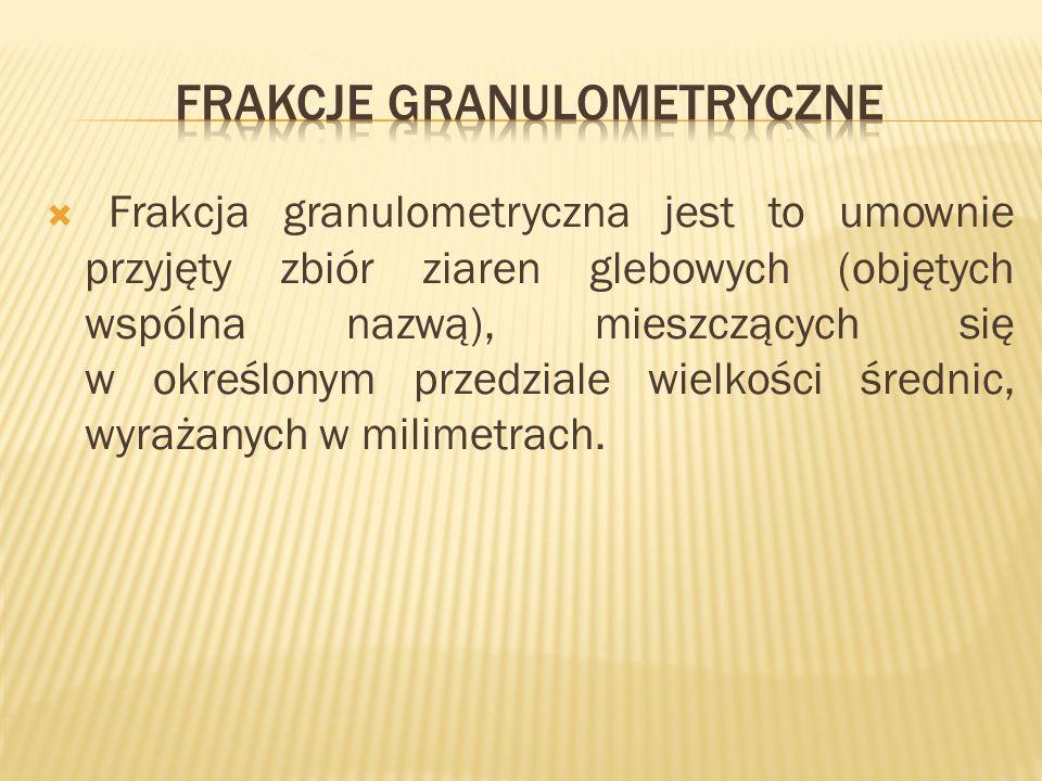 Frakcja granulometryczna jest to umownie przyjęty zbiór ziaren glebowych (objętych wspólna nazwą), mieszczących się w określonym przedziale wielkości średnic, wyrażanych w milimetrach.