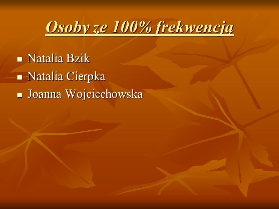 Osoby ze 100% frekwencją Natalia Bzik Natalia Bzik Natalia Cierpka Natalia Cierpka Joanna Wojciechowska Joanna Wojciechowska