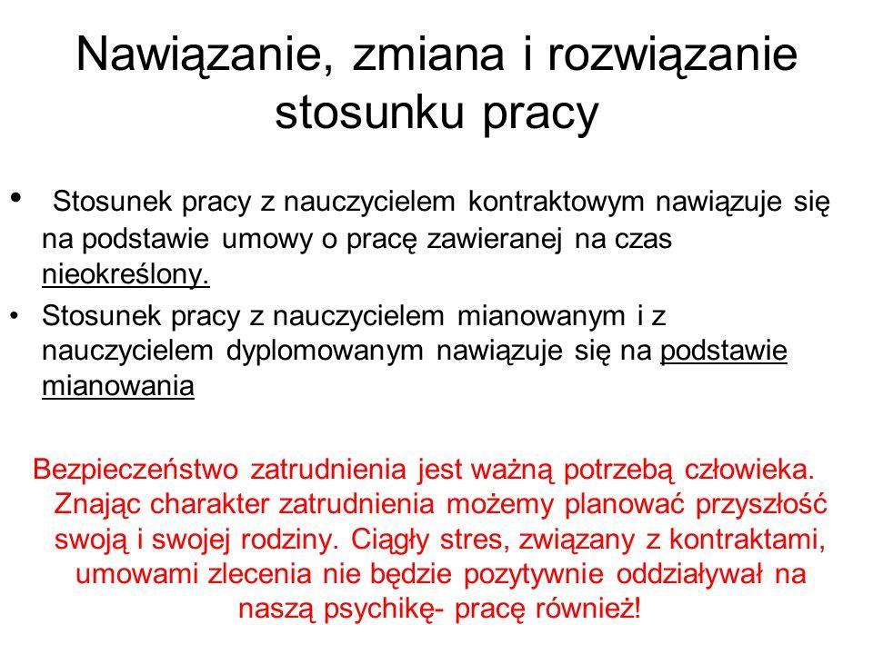Sprawy dyscyplinarne Art.75.