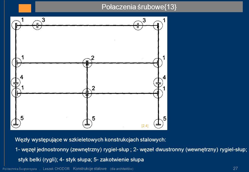 Połaczenia śrubowe{13} Politechnika Świętokrzyska, Leszek CHODOR Konstrukcje stalowe (dla architektów) 27 Węzły występujące w szkieletowych konstrukcj