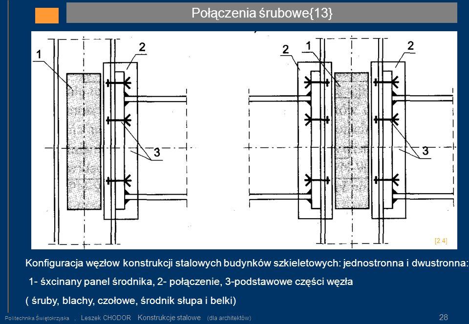 Połączenia śrubowe{13} Politechnika Świętokrzyska, Leszek CHODOR Konstrukcje stalowe (dla architektów) 28 Konfiguracja węzłow konstrukcji stalowych bu