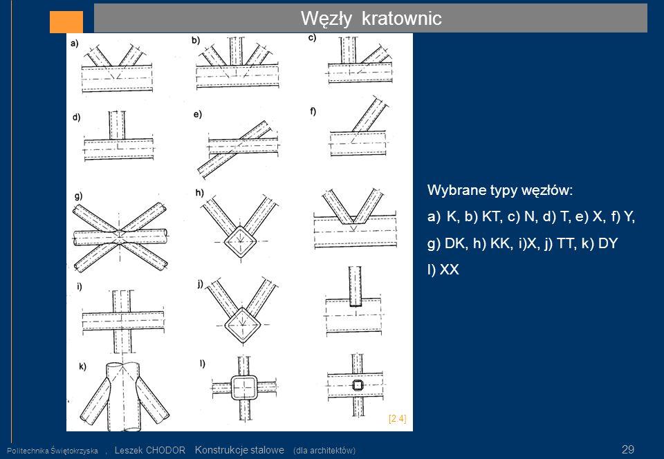 Węzły kratownic Politechnika Świętokrzyska, Leszek CHODOR Konstrukcje stalowe (dla architektów) 29 Wybrane typy węzłów: a)K, b) KT, c) N, d) T, e) X,