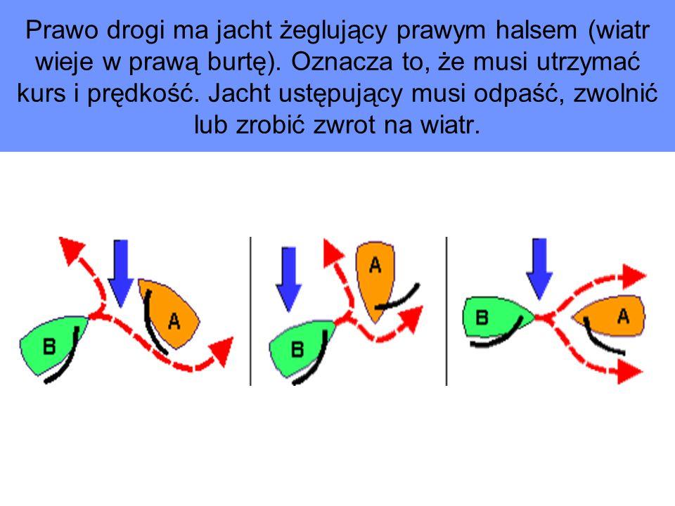 Prawo drogi ma jacht żeglujący prawym halsem (wiatr wieje w prawą burtę). Oznacza to, że musi utrzymać kurs i prędkość. Jacht ustępujący musi odpaść,