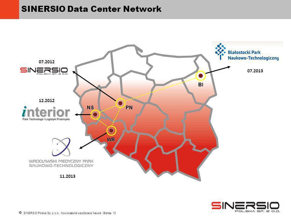 SINERSIO Polska Sp. z o.o., Nowoczesna współpraca Nauka - Biznes 10 SINERSIO Data Center Network NS 12.2012 BI 07.2013 07.2012PN 11.2013 WR