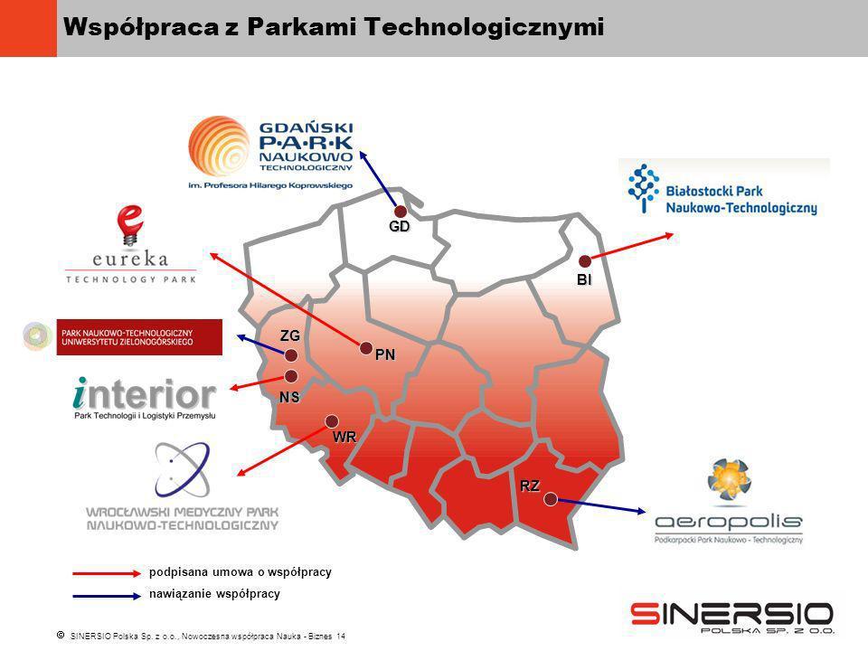 SINERSIO Polska Sp. z o.o., Nowoczesna współpraca Nauka - Biznes 14 Współpraca z Parkami Technologicznymi NS BI PN WR ZG GD RZ podpisana umowa o współ