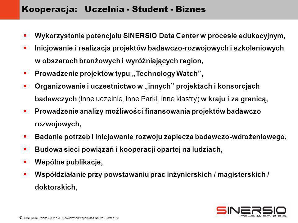 SINERSIO Polska Sp. z o.o., Nowoczesna współpraca Nauka - Biznes 20 Kooperacja: Uczelnia - Student - Biznes Wykorzystanie potencjału SINERSIO Data Cen